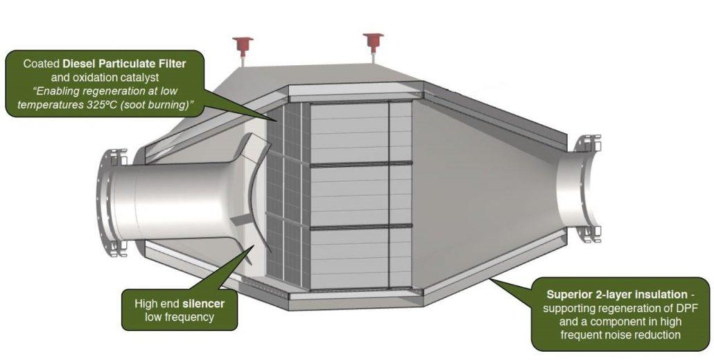 exilencer marine 3 in 1 diesel emissions control system